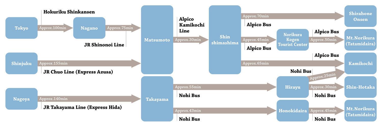 https://hikesinjapan.yamakei-online.com/uploads/T_001_chubusangaku06.jpg